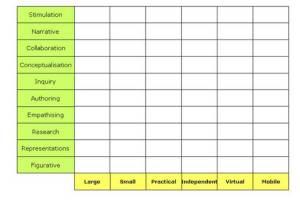 DiAL-e Framework